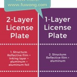 How to distinguish 1-layer license plate & 2-layer license plate