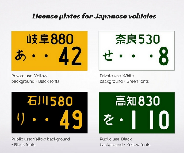 MAde in USA JAPANESE STYLE LICENSE PLATE TOKYO JAPAN
